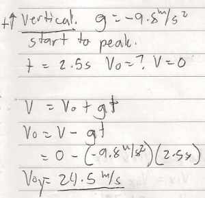 Projectile Motion Formula Vertical Solution